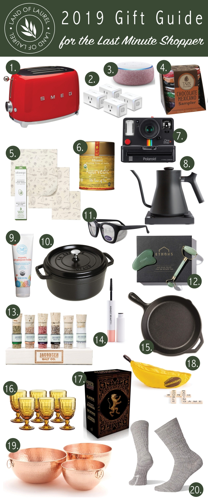 Gift Guide For the Last Minute Shopper